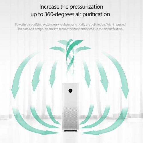 XIAOMI Mijia-purificateur d'air Pro, purificateur d'air intelligent, nettoyage de formaldéhyde, stérilisateur, nettoyeur d'air, humidificateur de santé, application intelligente