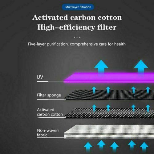 Portable LED UV stériliser 4 couches filtre purificateur d'air USB charge veilleuse purificateur d'air Anion ioniseur générateur d'ions négatifs